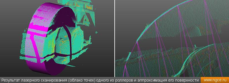 Результат лазерного сканирования одного из роллеров и аппроксимация его поверхности, 3D-моделирование