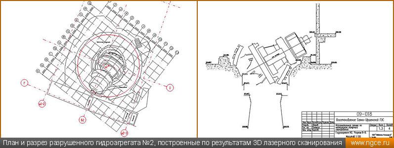 План и разрез разрушенного гидроагрегата №2, построенные по результатам 3D лазерного сканирования СШГЭС