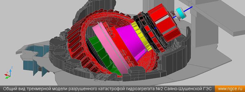 Общий вид трехмерной модели разрушенного в результате аварии гидроагрегата №2 Саяно-Шушенской ГЭС